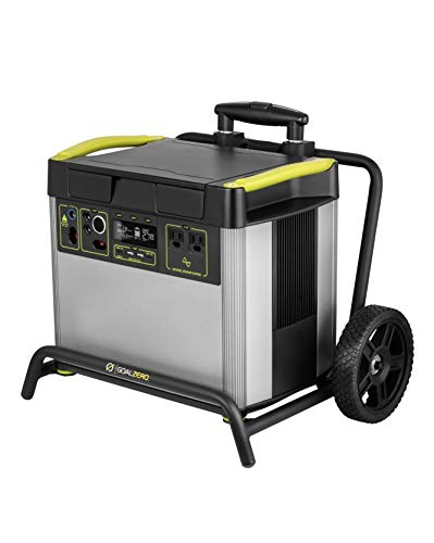 Portable Solar Generator for Solar Panels Power Station